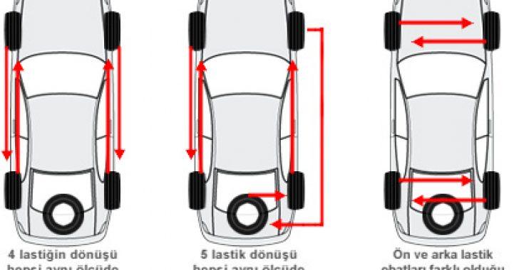 Araçların Lastikleri Ne Zaman Değiştirilmelidir?